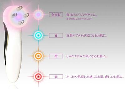 電気美顔器 エレクトロポレーション